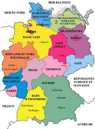 Lander Allemands